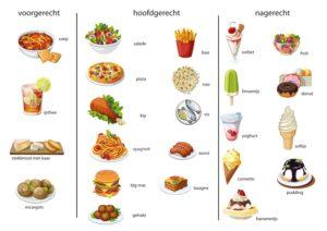 Voorgerecht-hoofdgerecht-en-nagerecht-thema-restaurant-zie-voor-lesidee-op-kleuteridee.